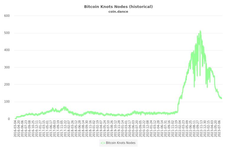 Invest in bitcoin atm atlanta ga